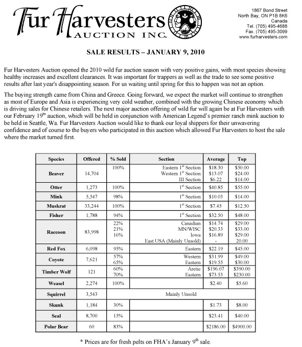 FHA Wild Fur Auction Results