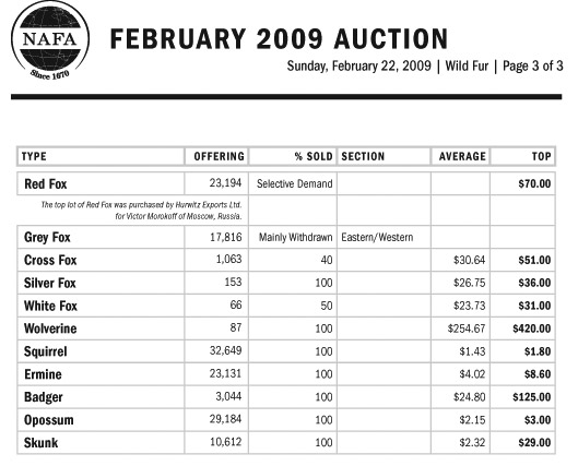 February Wild Fur Auction pg 3